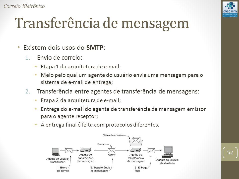 Transferência de mensagem