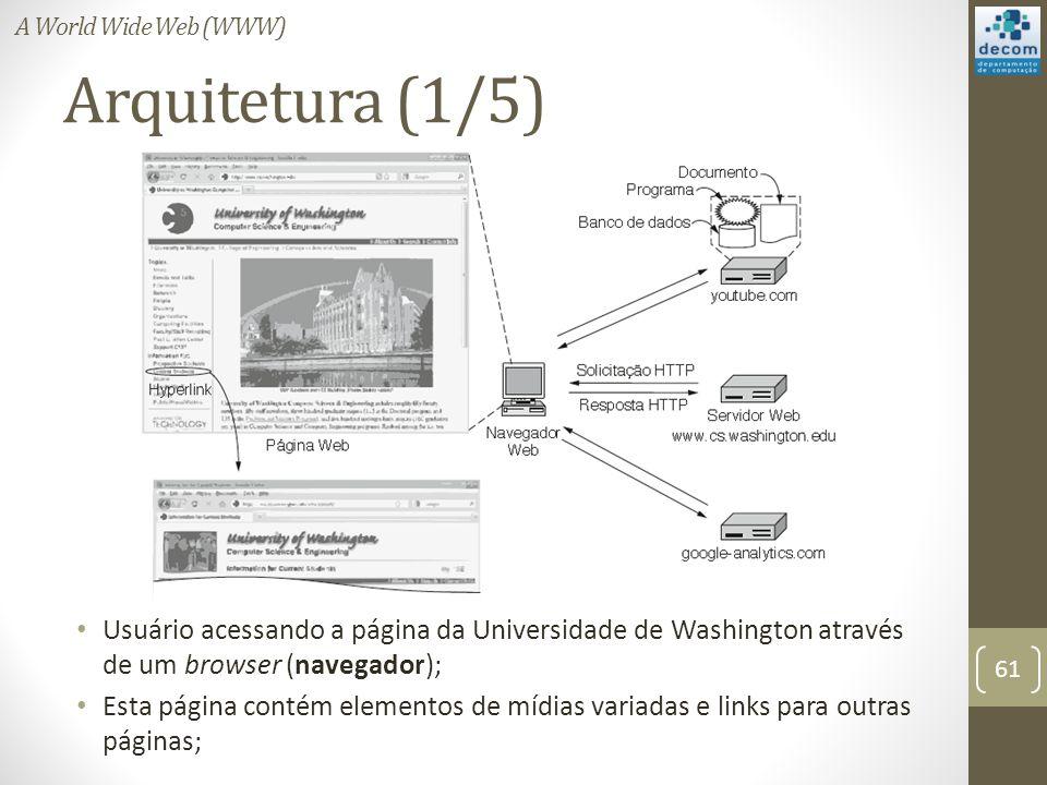 A World Wide Web (WWW) Arquitetura (1/5) Usuário acessando a página da Universidade de Washington através de um browser (navegador);