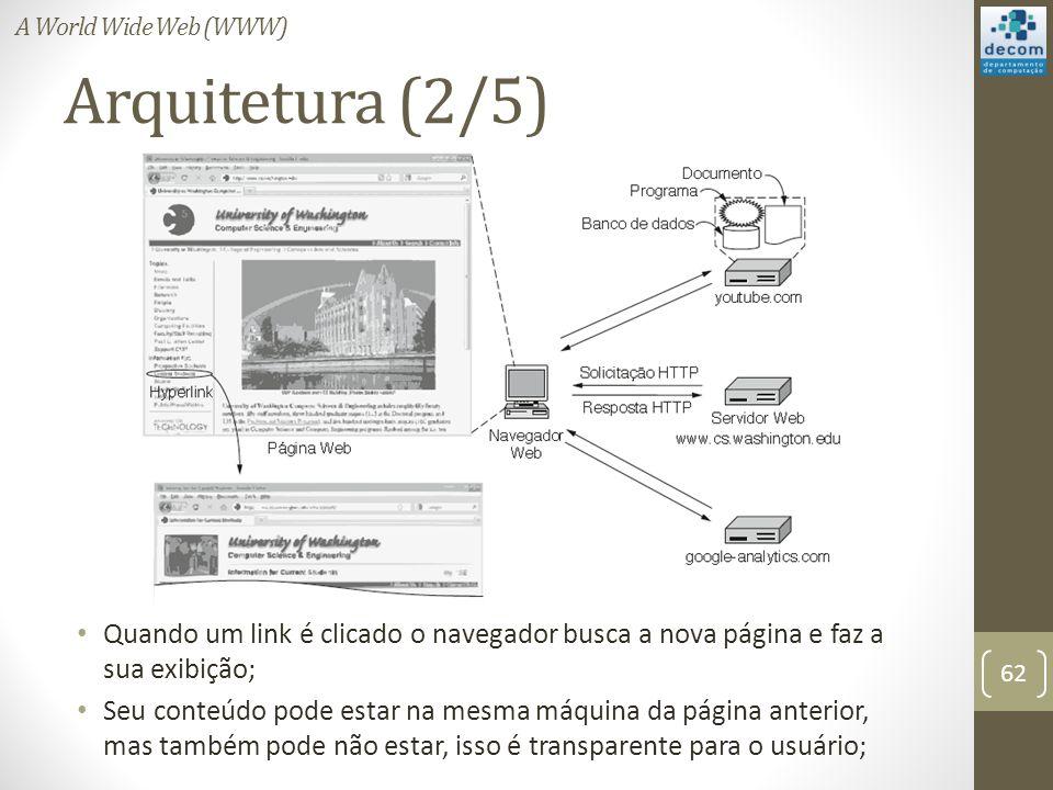 A World Wide Web (WWW) Arquitetura (2/5) Quando um link é clicado o navegador busca a nova página e faz a sua exibição;
