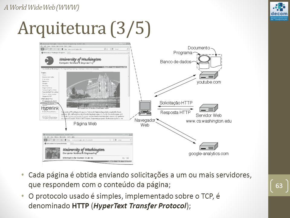A World Wide Web (WWW) Arquitetura (3/5) Cada página é obtida enviando solicitações a um ou mais servidores, que respondem com o conteúdo da página;