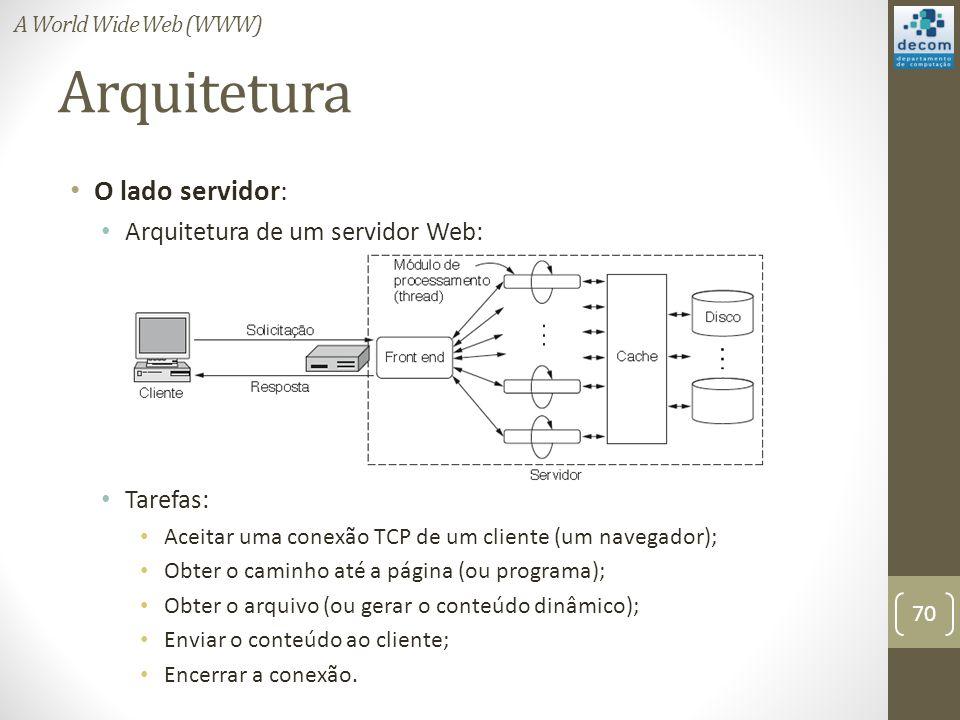 Arquitetura O lado servidor: Arquitetura de um servidor Web: Tarefas: