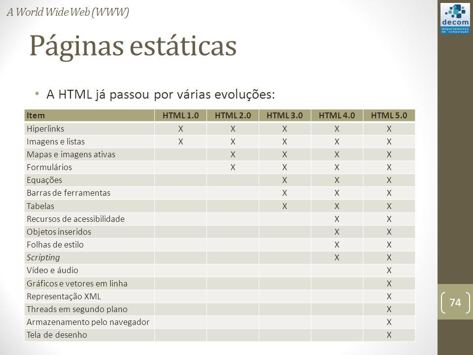 Páginas estáticas A HTML já passou por várias evoluções: