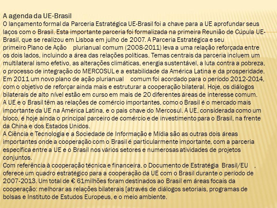 A agenda da UE-Brasil