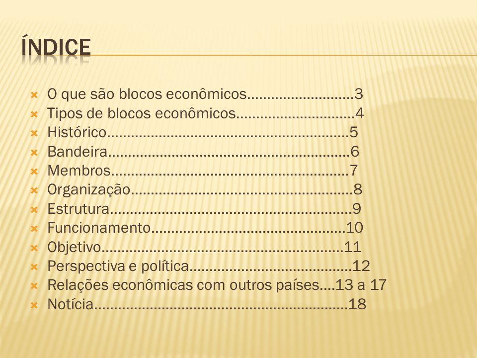 Índice O que são blocos econômicos...........................3