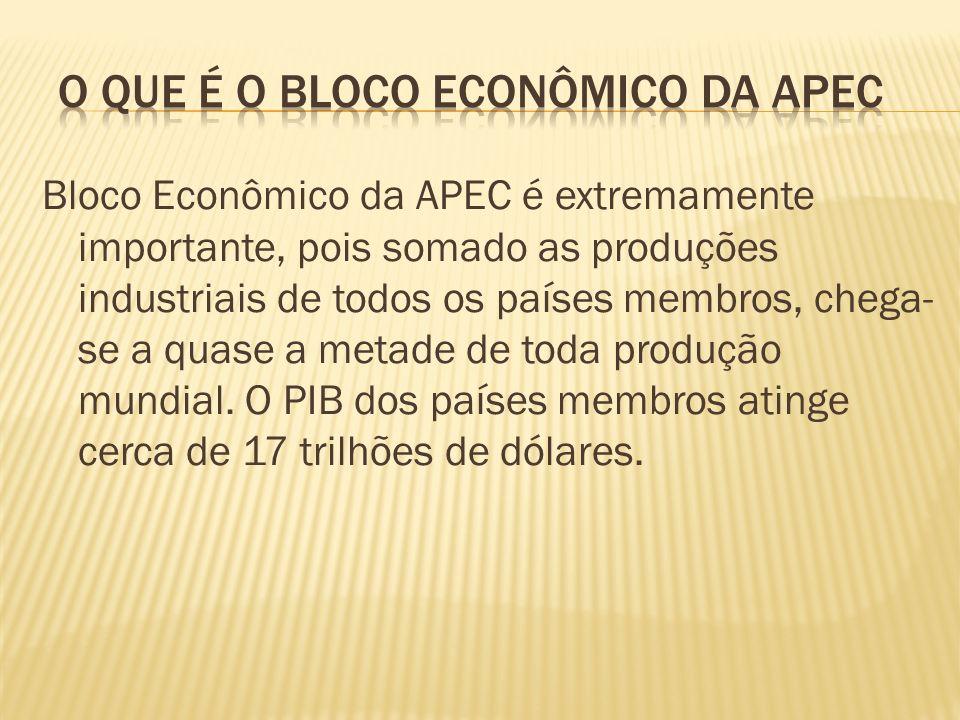 O que é o bloco econômico da APEC