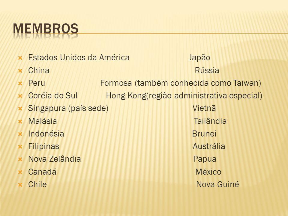 Membros Estados Unidos da América Japão China Rússia