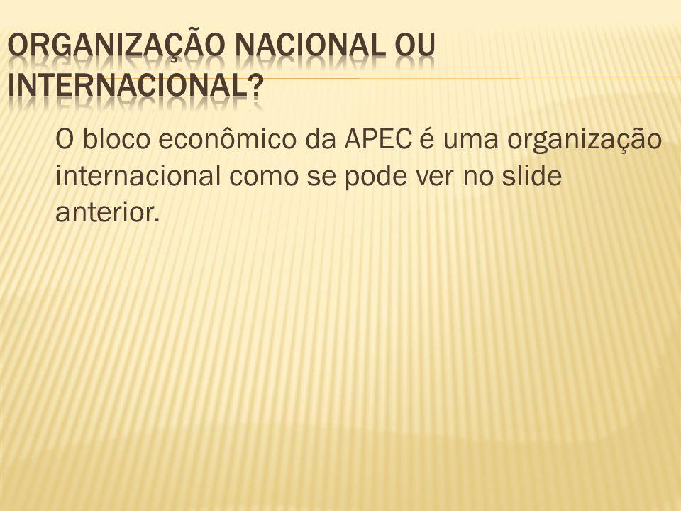 Organização nacional ou internacional