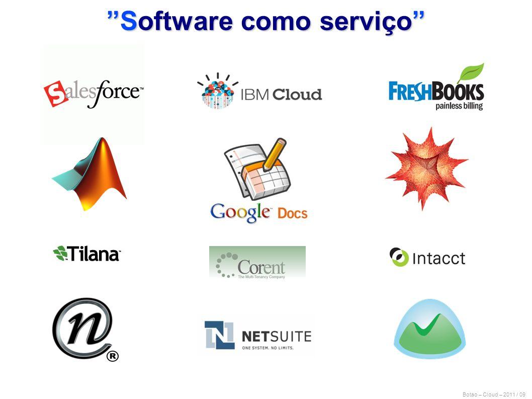 Software como serviço