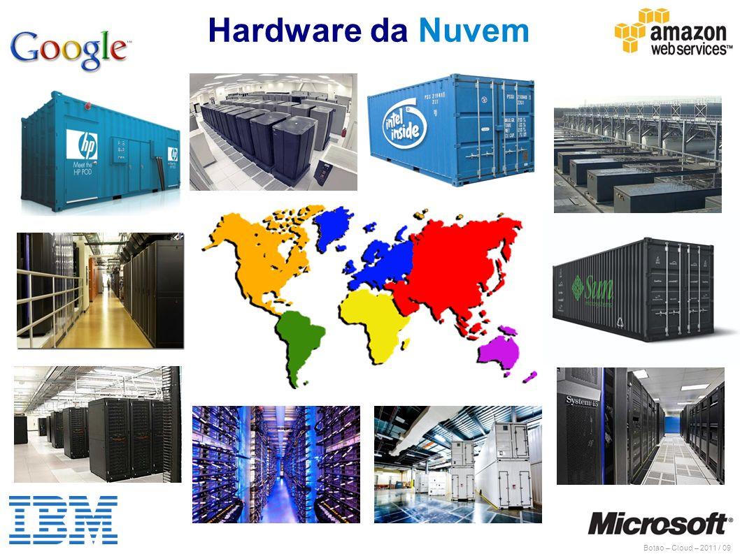 Hardware da Nuvem Botao – Cloud – 2011 / 09
