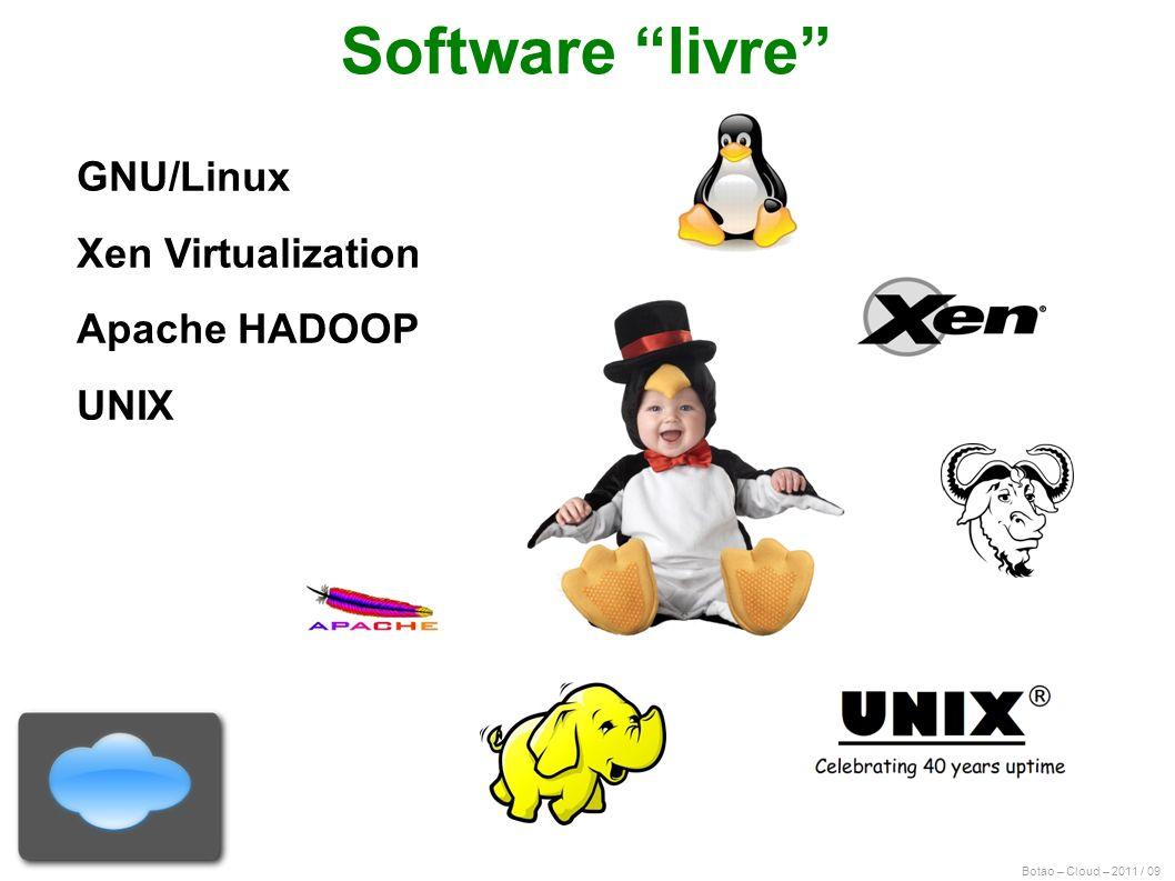Software livre GNU/Linux Xen Virtualization Apache HADOOP UNIX