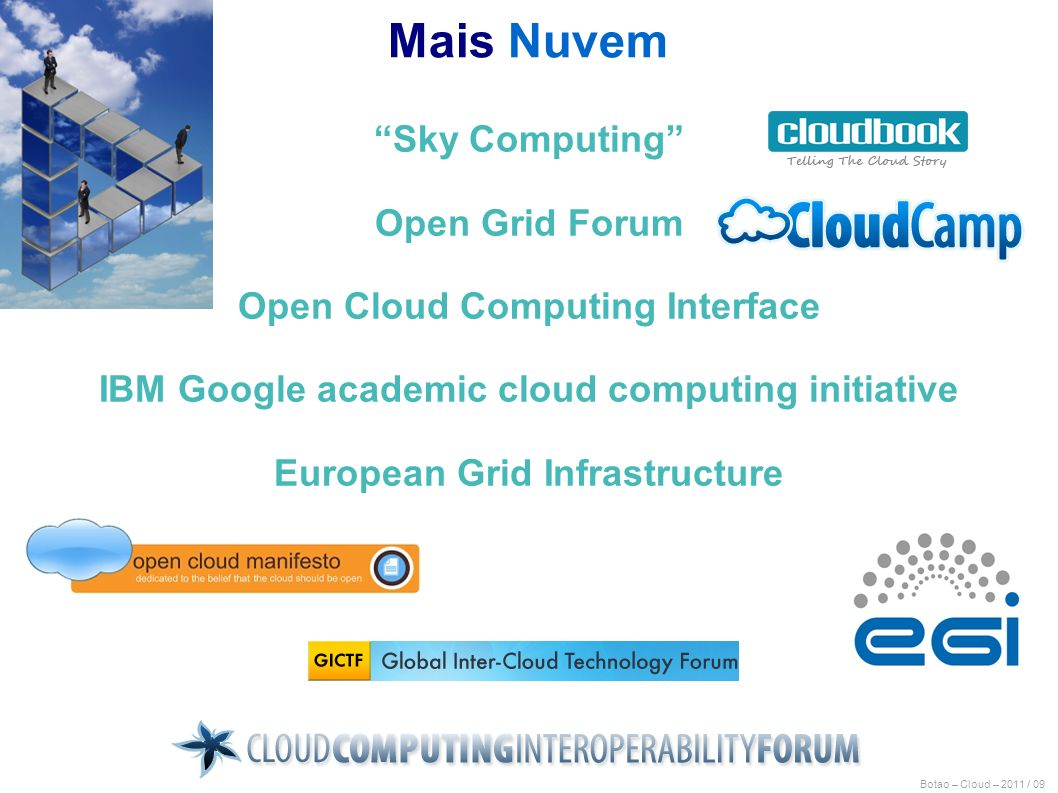 Mais Nuvem Sky Computing Open Grid Forum