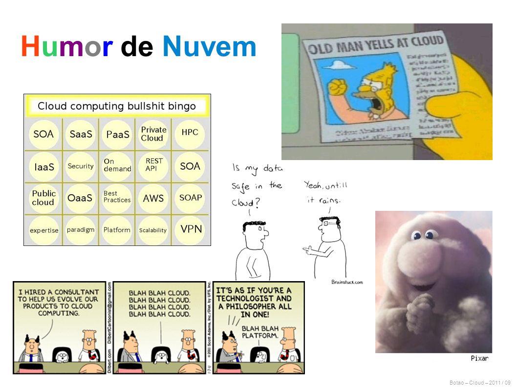 Humor de Nuvem Botao – Cloud – 2011 / 09