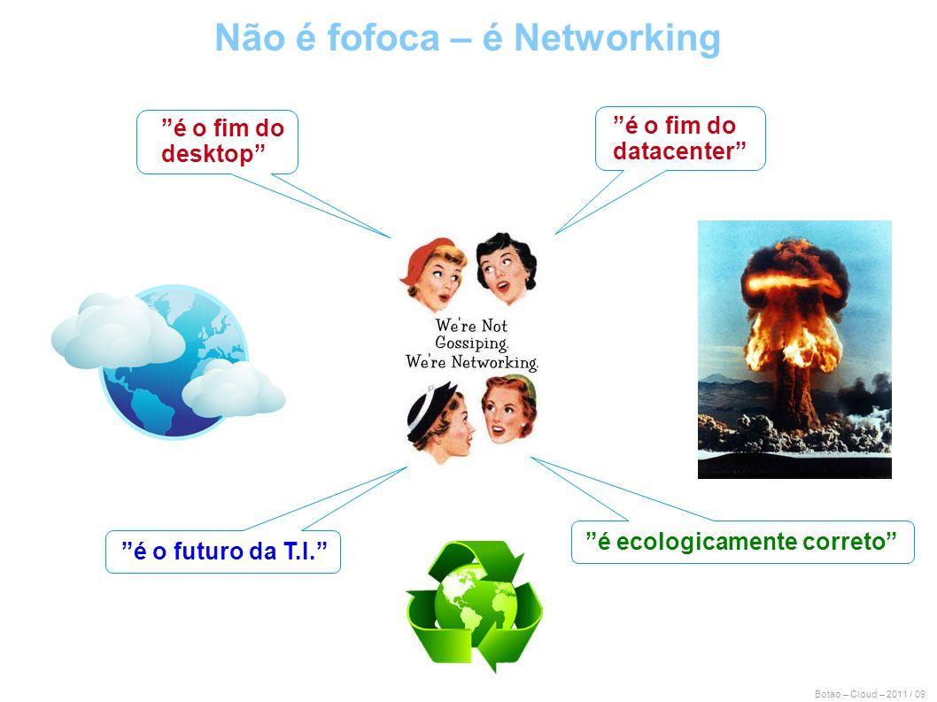 Não é fofoca – é Networking