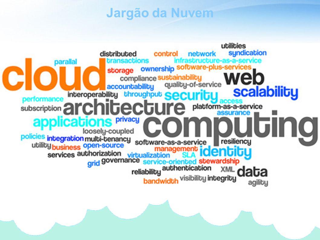 Jargão da Nuvem Botao – Cloud – 2011 / 09