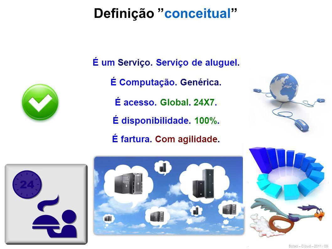 Definição conceitual