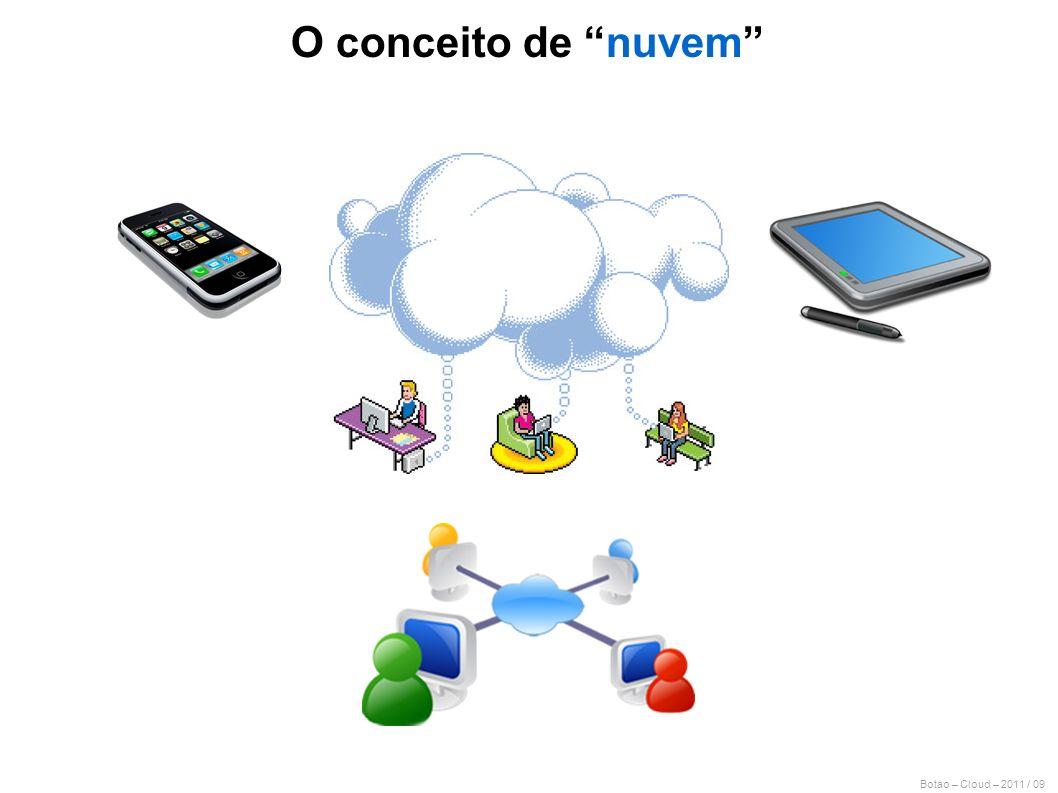 O conceito de nuvem Botao – Cloud – 2011 / 09