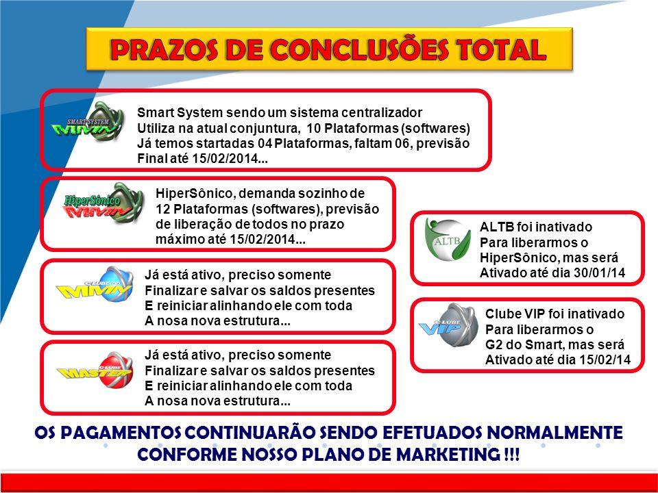 PRAZOS DE CONCLUSÕES TOTAL