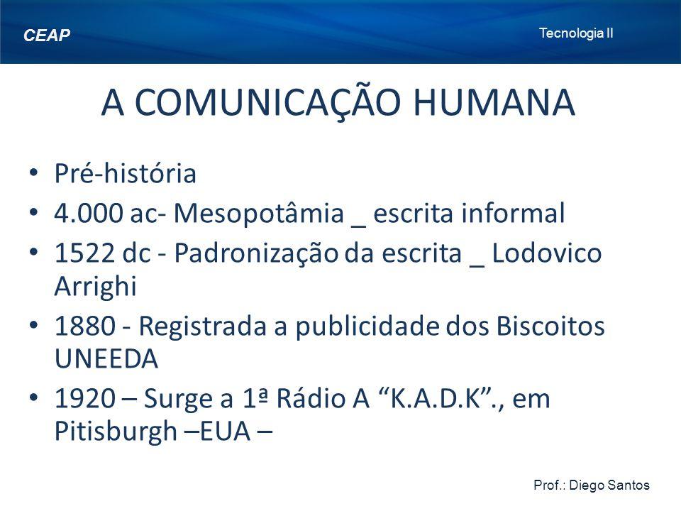 A COMUNICAÇÃO HUMANA Pré-história