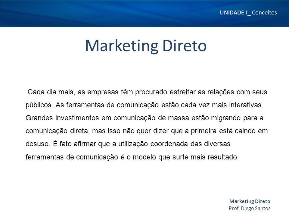 UNIDADE I_ Conceitos Prof. Diego Santos. Marketing Direto. Marketing Direto.
