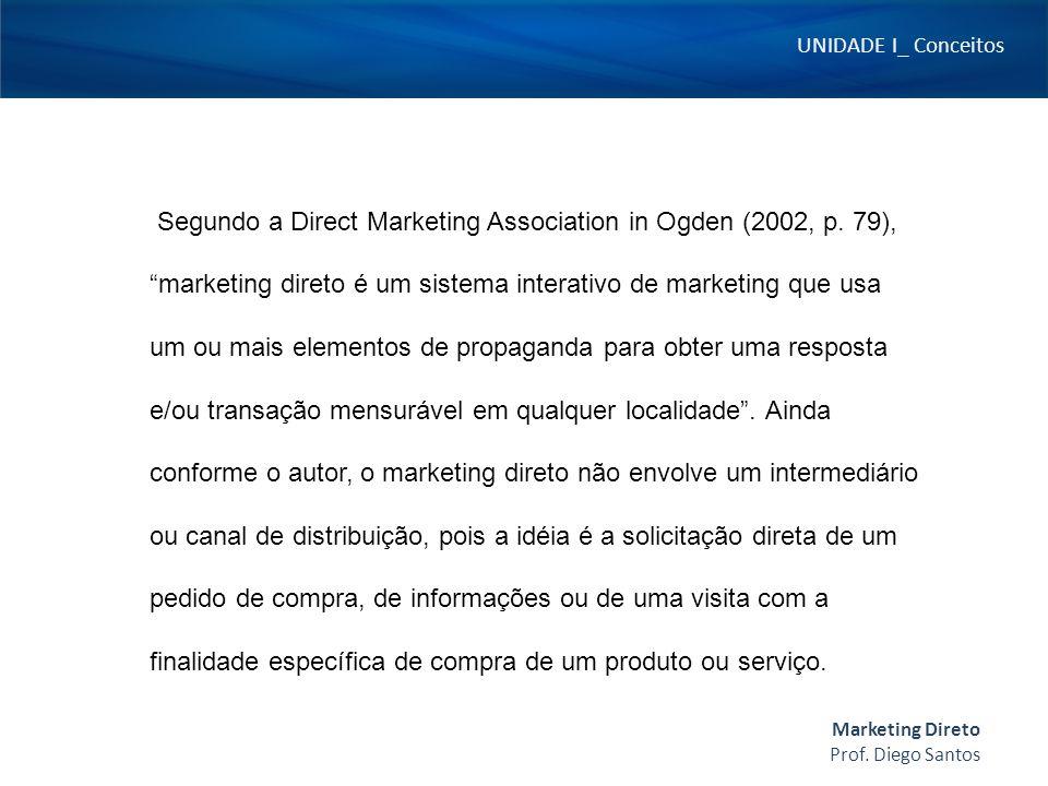 UNIDADE I_ Conceitos Prof. Diego Santos. Marketing Direto.