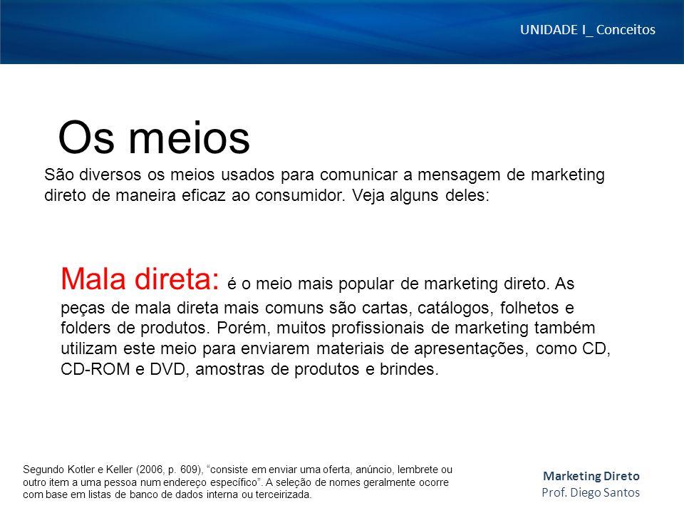 UNIDADE I_ Conceitos Prof. Diego Santos. Marketing Direto. Os meios.