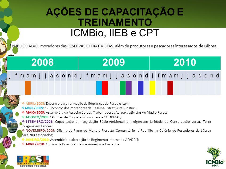 AÇÕES DE CAPACITAÇÃO E TREINAMENTO ICMBio, IIEB e CPT