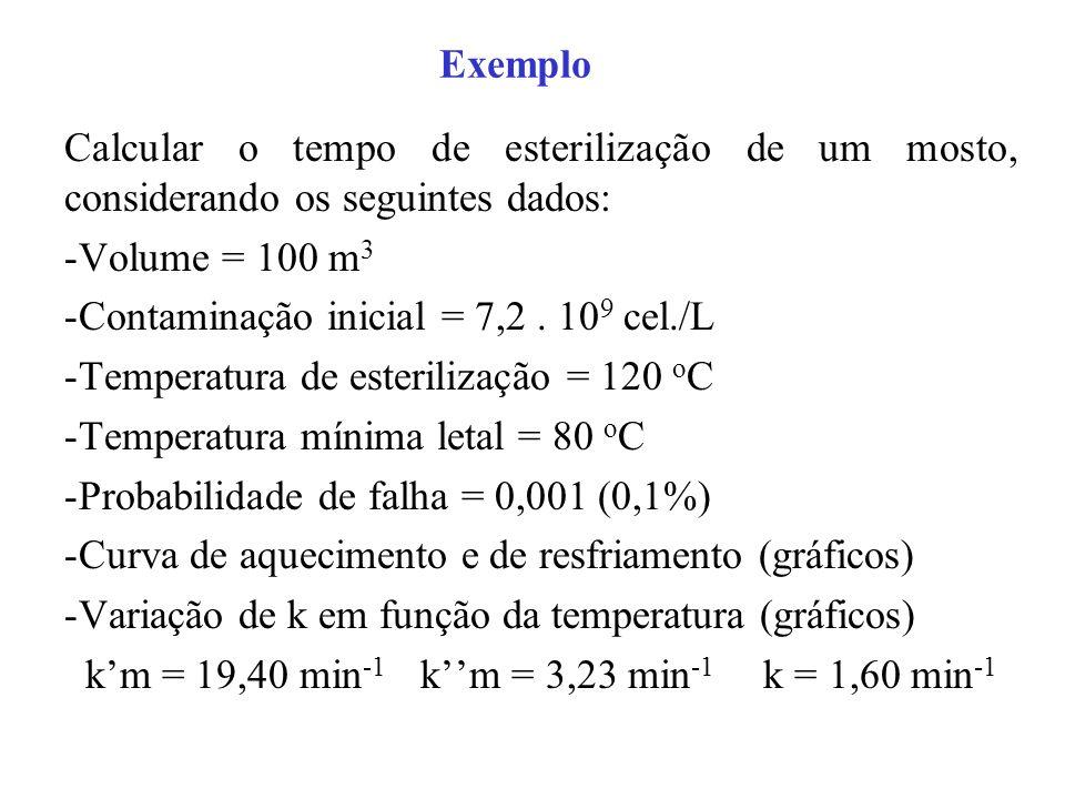 Exemplo Calcular o tempo de esterilização de um mosto, considerando os seguintes dados: Volume = 100 m3.