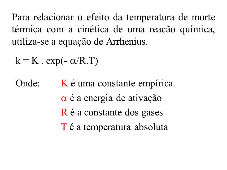 Para relacionar o efeito da temperatura de morte térmica com a cinética de uma reação química, utiliza-se a equação de Arrhenius.