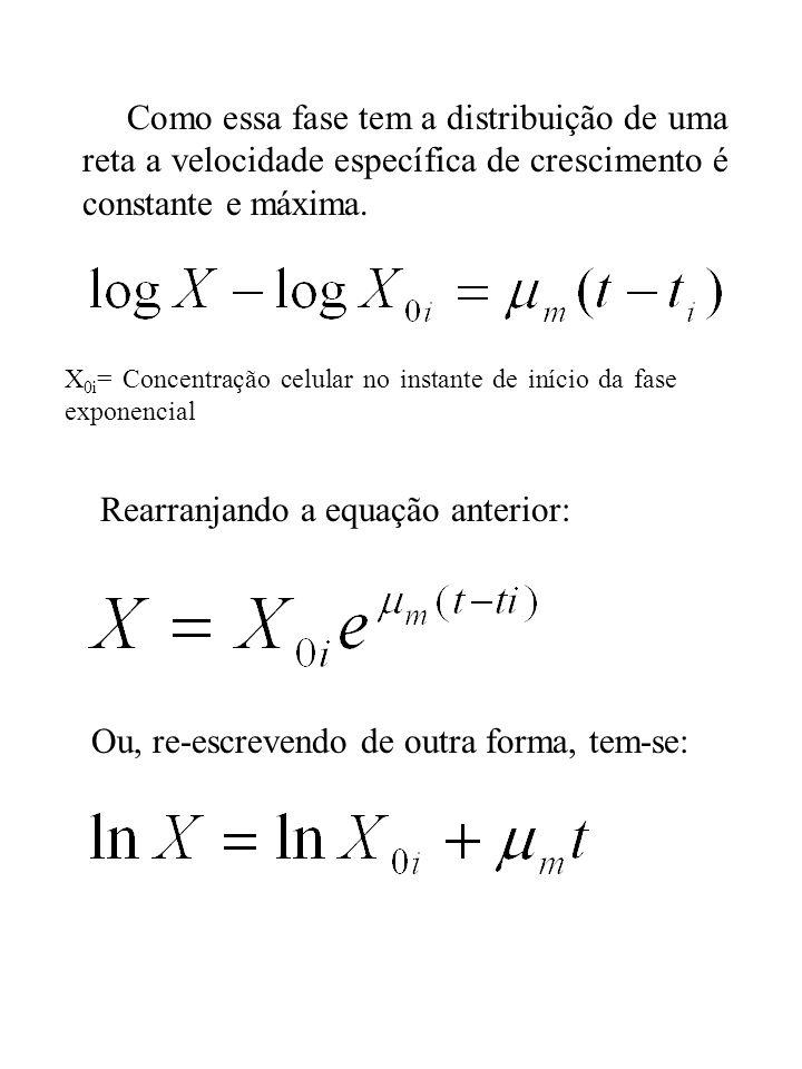 Rearranjando a equação anterior: