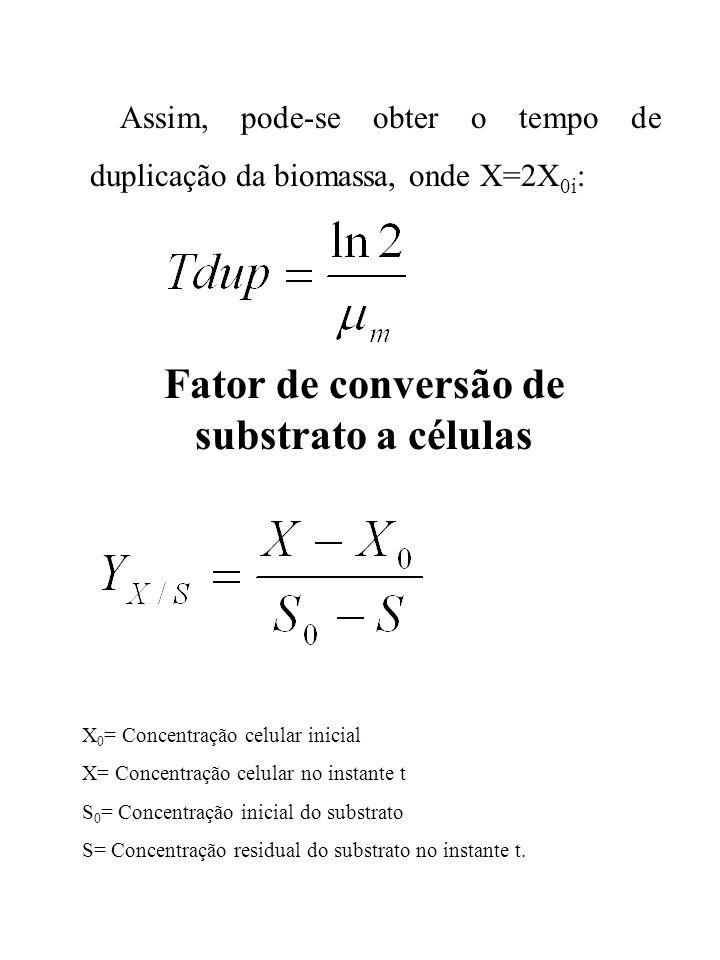 Fator de conversão de substrato a células