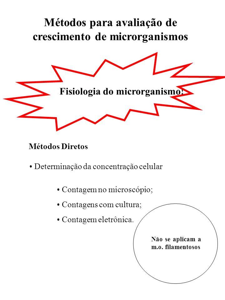 Métodos para avaliação de crescimento de microrganismos