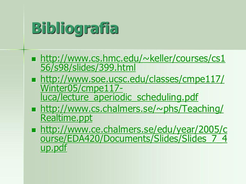 Bibliografia http://www.cs.hmc.edu/~keller/courses/cs156/s98/slides/399.html.