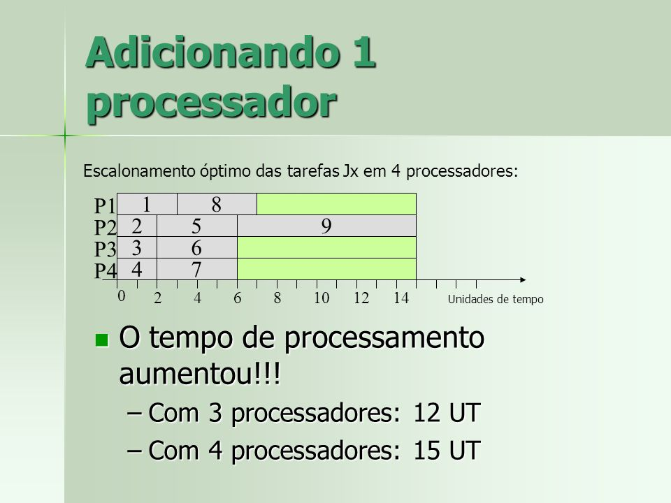 Adicionando 1 processador