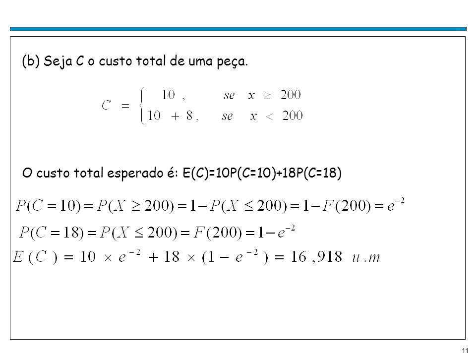 (b) Seja C o custo total de uma peça.