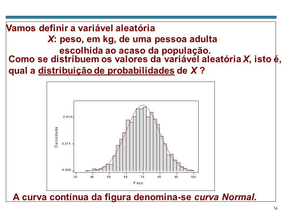 Vamos definir a variável aleatória