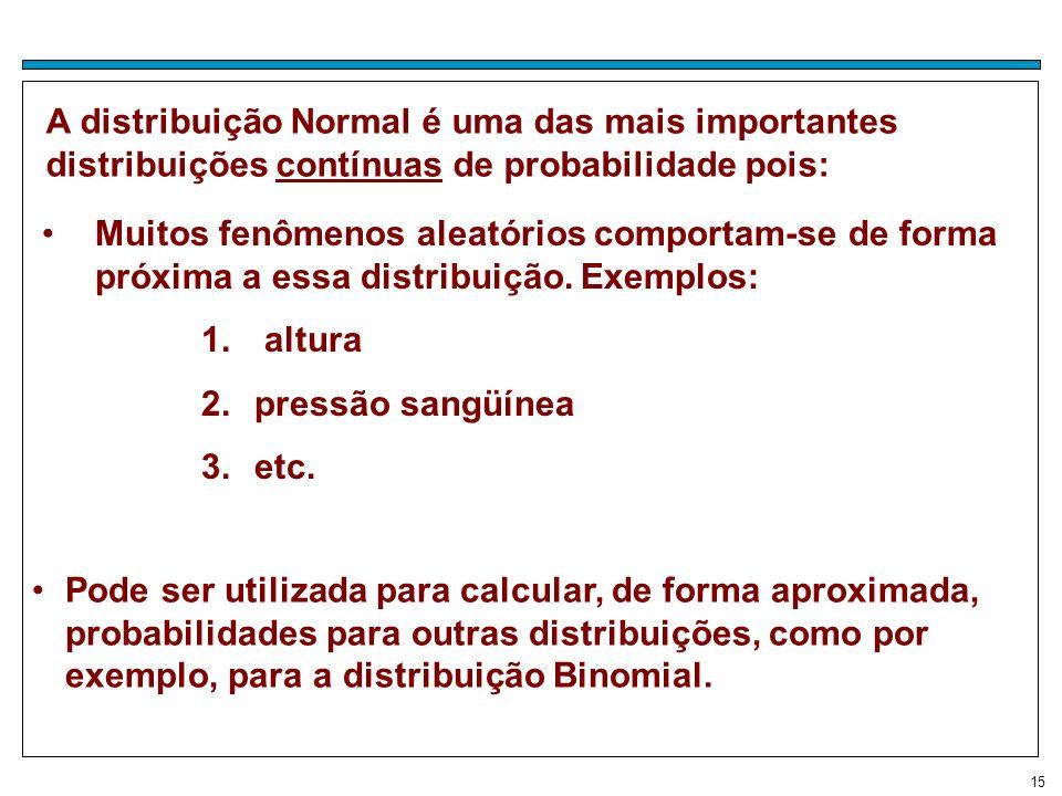 A distribuição Normal é uma das mais importantes distribuições contínuas de probabilidade pois: