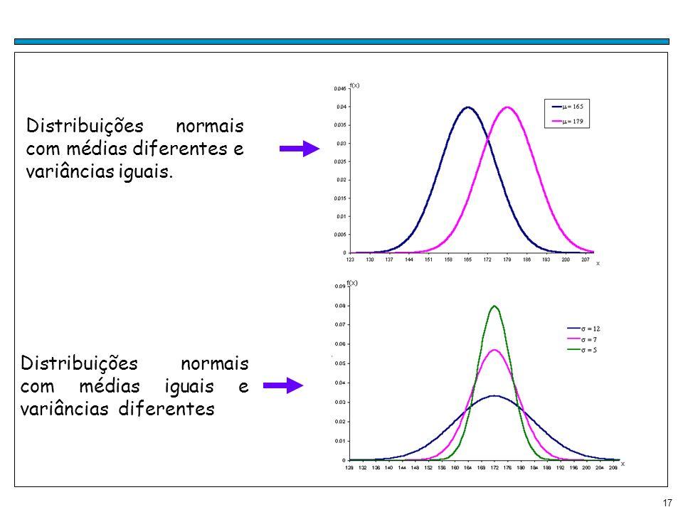 Distribuições normais com médias diferentes e variâncias iguais.