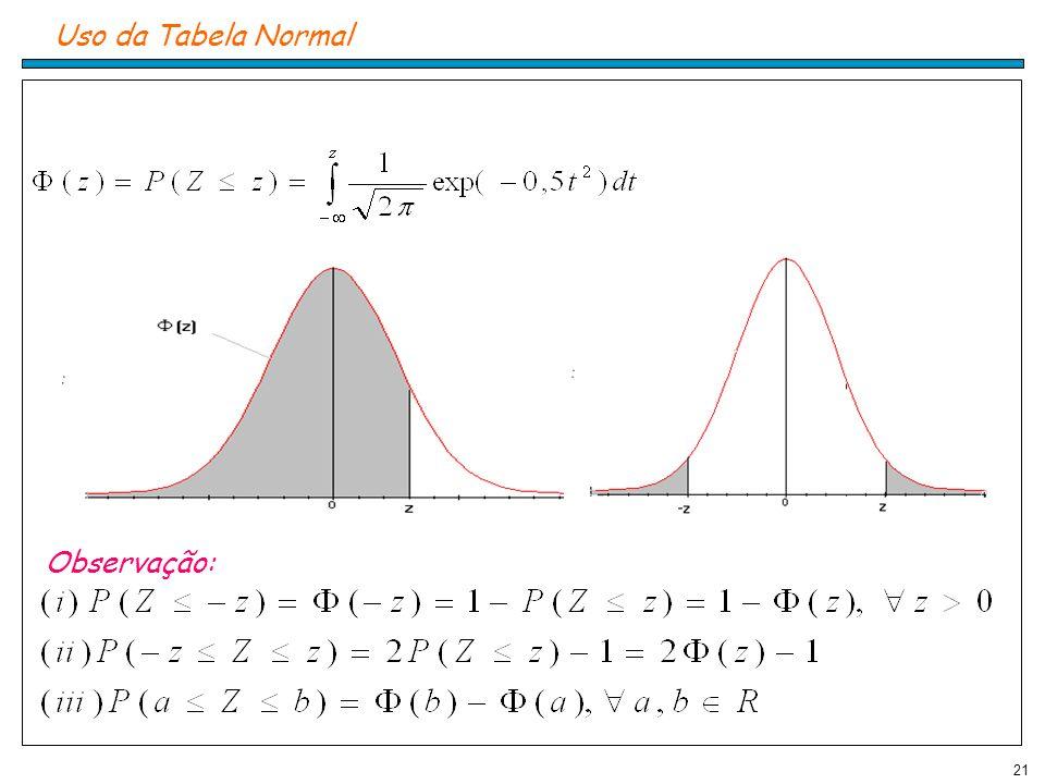 Uso da Tabela Normal Observação: