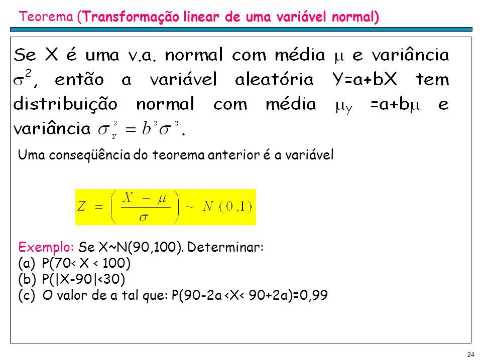 Teorema (Transformação linear de uma variável normal)