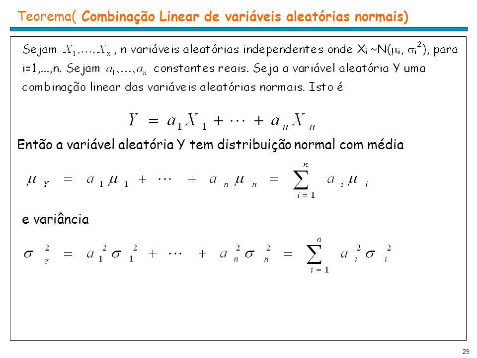 Teorema( Combinação Linear de variáveis aleatórias normais)