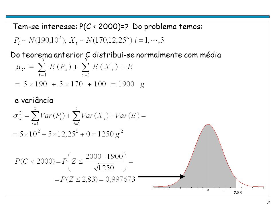 Tem-se interesse: P(C < 2000)= Do problema temos: