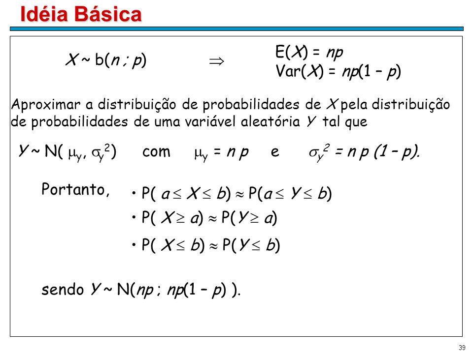 Idéia Básica E(X) = np X ~ b(n ; p)  Var(X) = np(1 – p)
