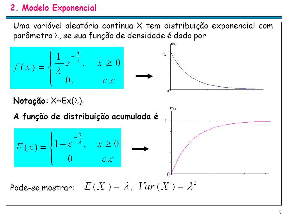 A função de distribuição acumulada é dado por: