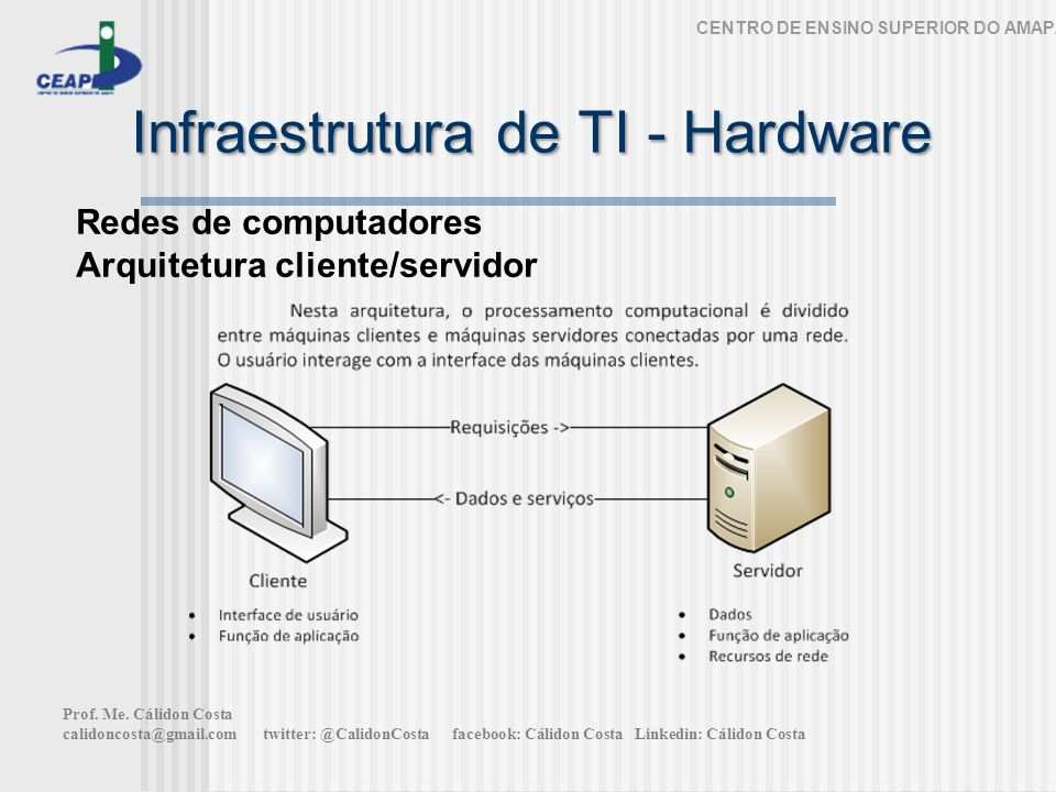 Infraestrutura de TI - Hardware