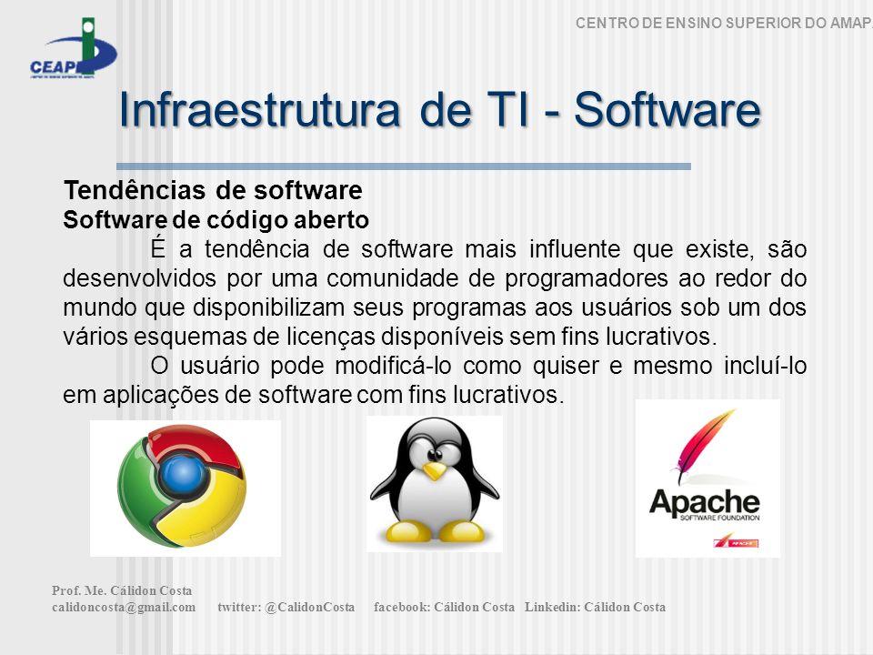 Infraestrutura de TI - Software