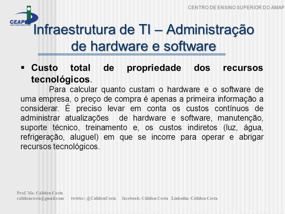 Infraestrutura de TI – Administração de hardware e software