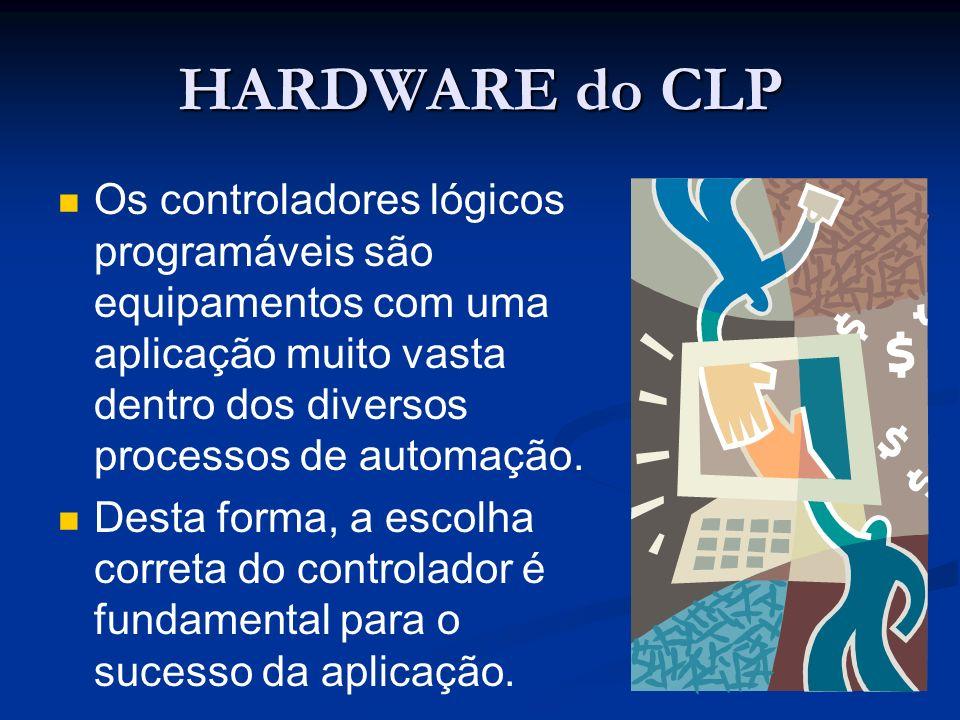 HARDWARE do CLP Os controladores lógicos programáveis são equipamentos com uma aplicação muito vasta dentro dos diversos processos de automação.
