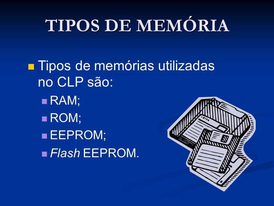 TIPOS DE MEMÓRIA Tipos de memórias utilizadas no CLP são: RAM; ROM;