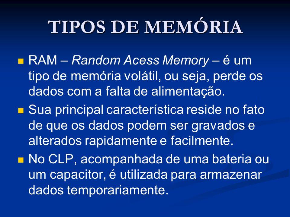 TIPOS DE MEMÓRIA RAM – Random Acess Memory – é um tipo de memória volátil, ou seja, perde os dados com a falta de alimentação.