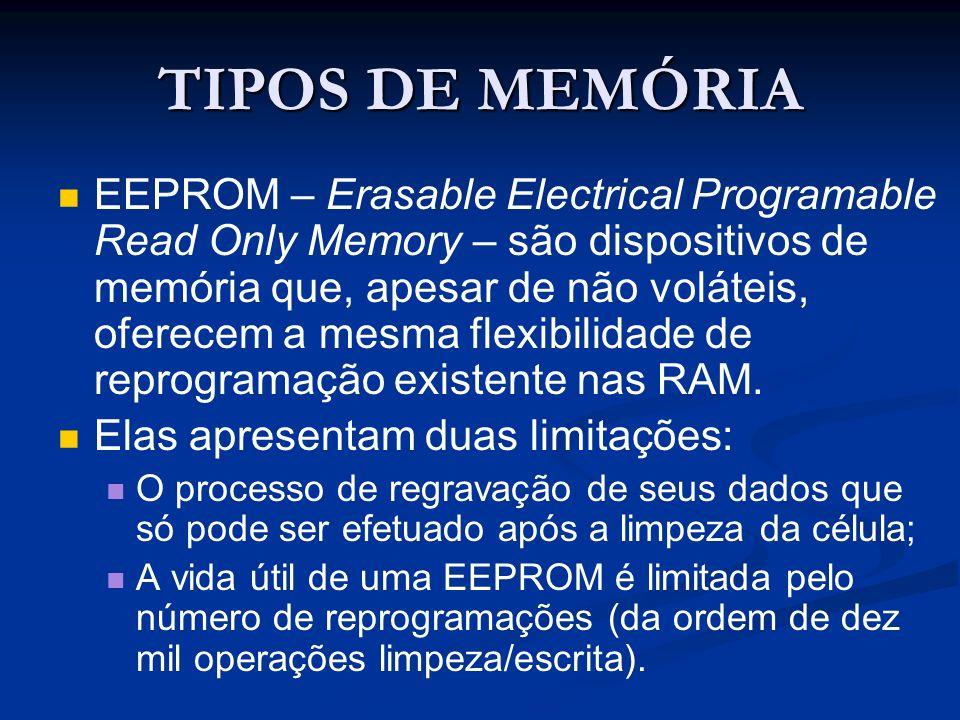 TIPOS DE MEMÓRIA